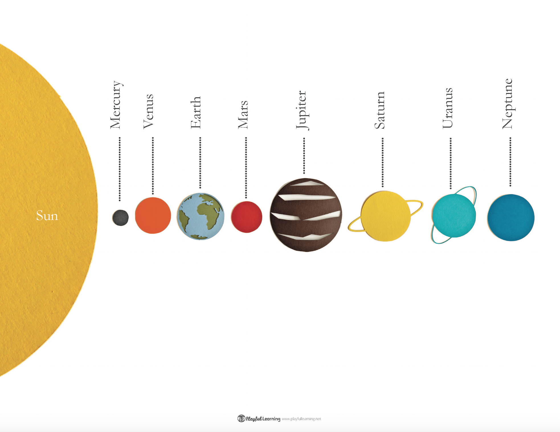 solar system learning - photo #15